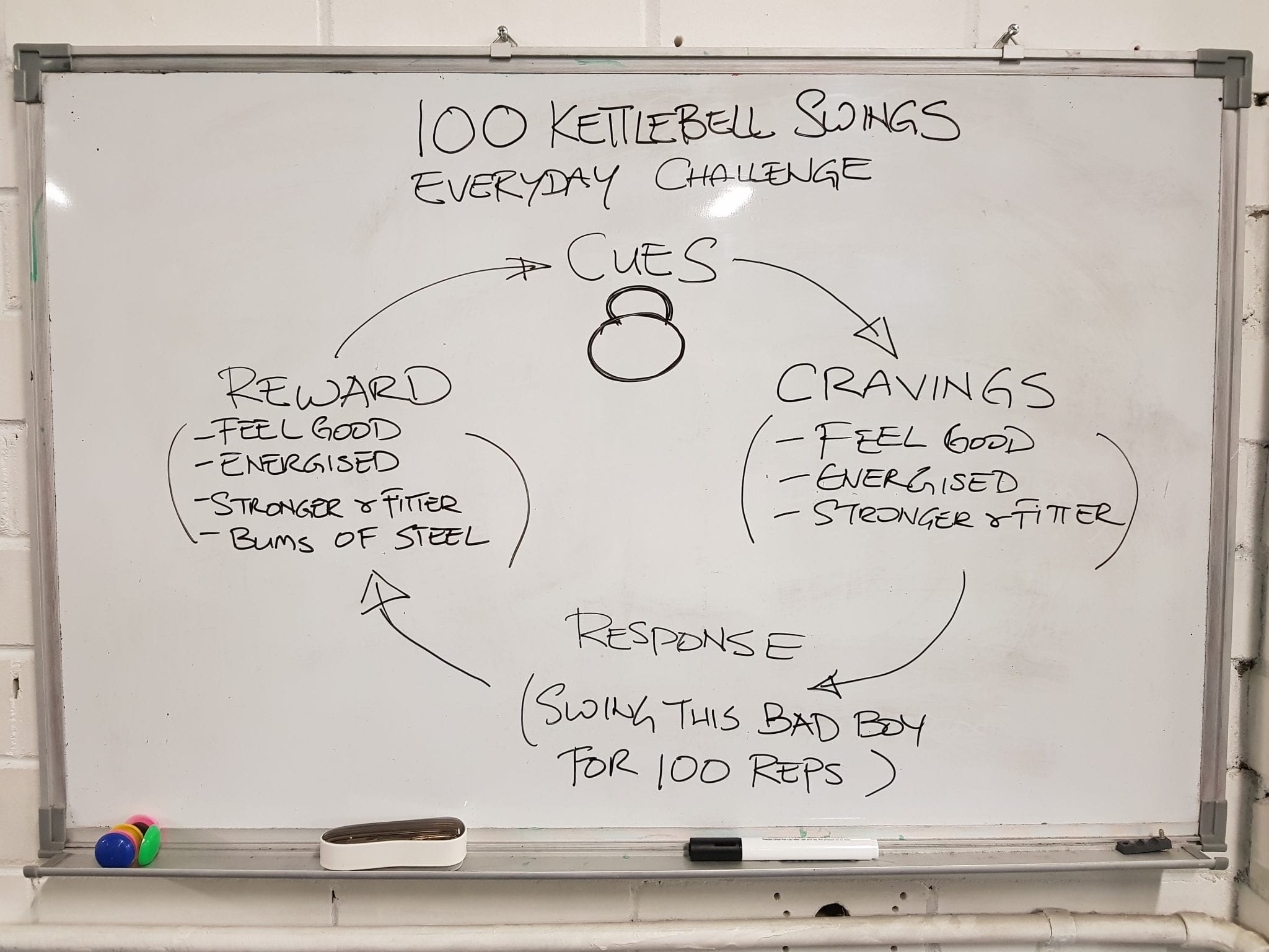 100 kettlebell swings everyday challenge